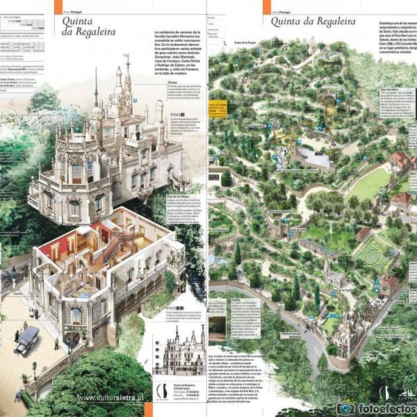 Mapa de la Quinta da Regaleira en Sintra - Los viajes de Margalliver